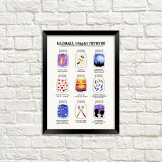 """Постер """"Колекція наших моментів"""""""