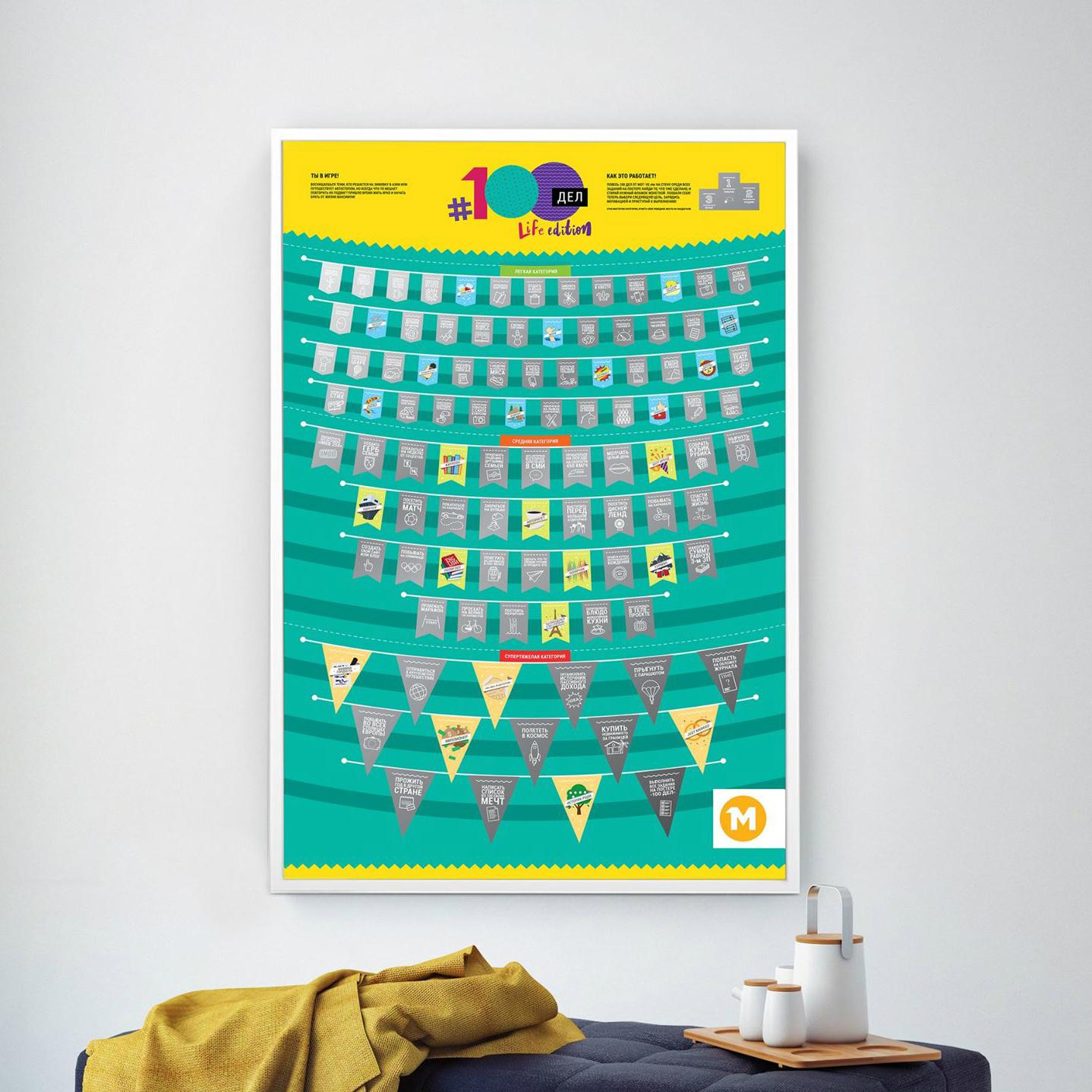 Мотивационные скретч-постеры - СуперПуперс