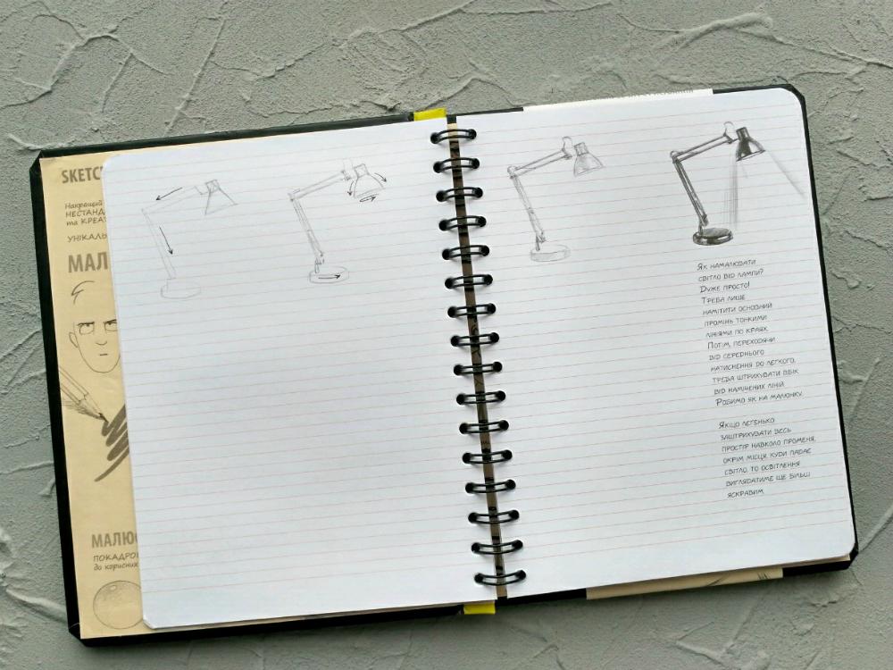Учебники по рисованию